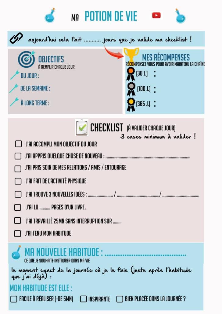 la checklist